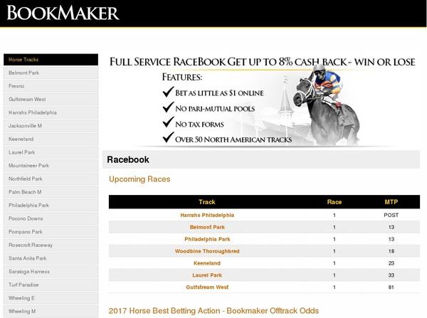 Bookmaker Onlinecasino